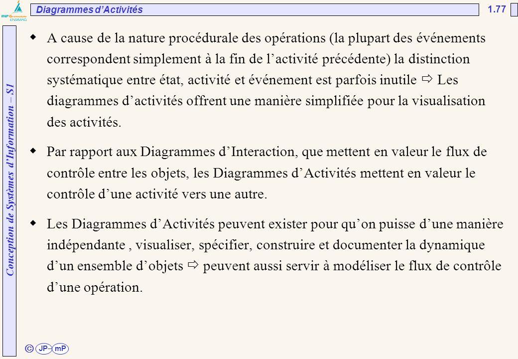 UNESP/FEG/DEE Diagrammes d'Activités. 02/04/2017.