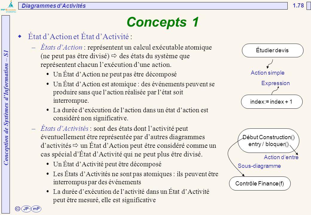Concepts 1 État d'Action et État d'Activité :
