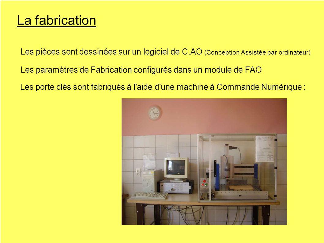 La fabrication Les pièces sont dessinées sur un logiciel de C.AO (Conception Assistée par ordinateur)