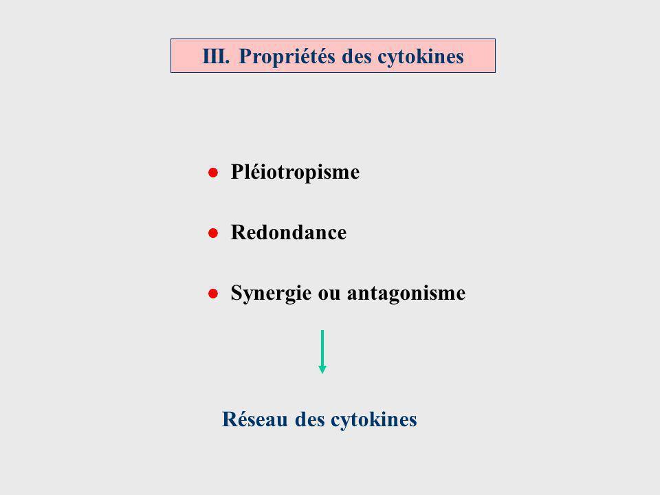 III. Propriétés des cytokines