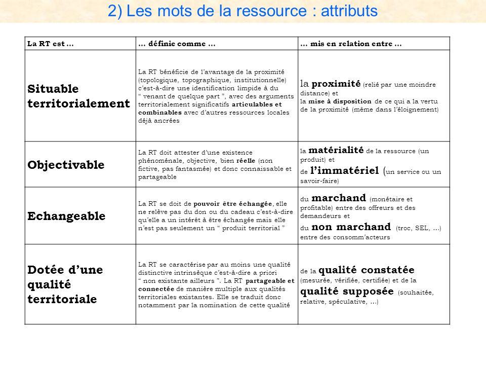 2) Les mots de la ressource : attributs