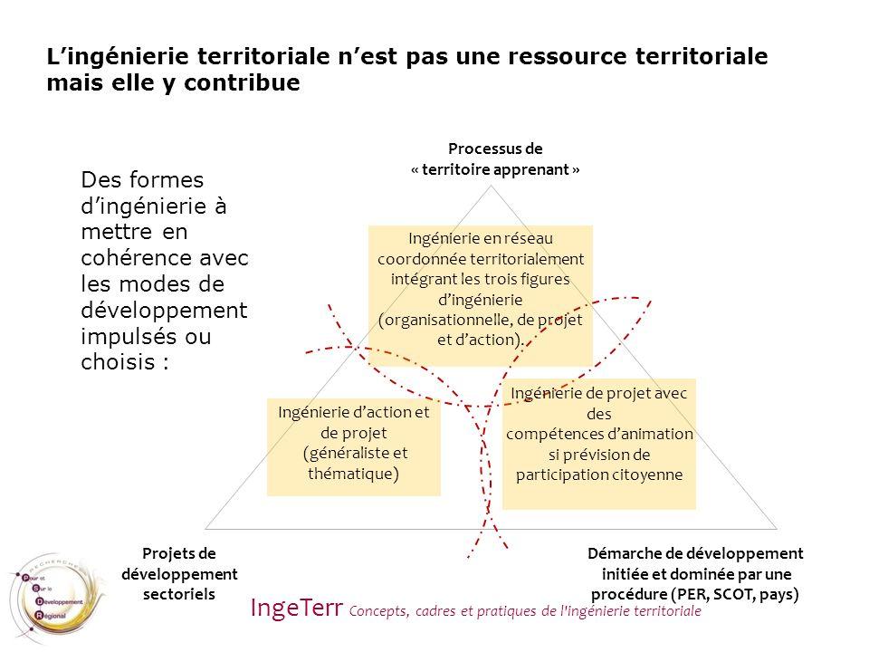 IngeTerr Concepts, cadres et pratiques de l ingénierie territoriale