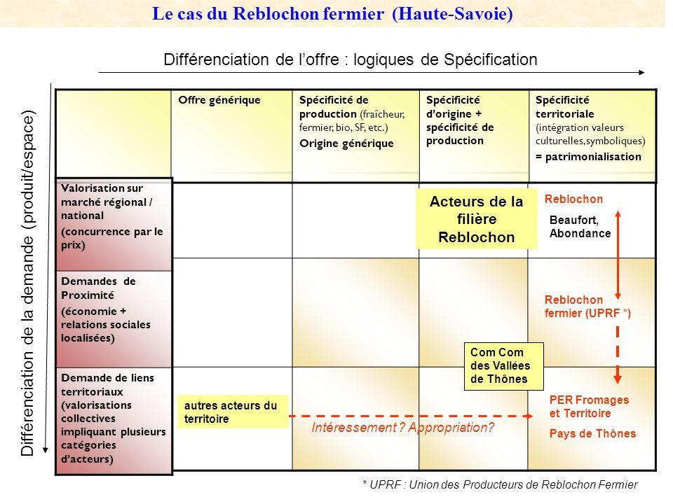 Le cas du Reblochon fermier (Haute-Savoie)