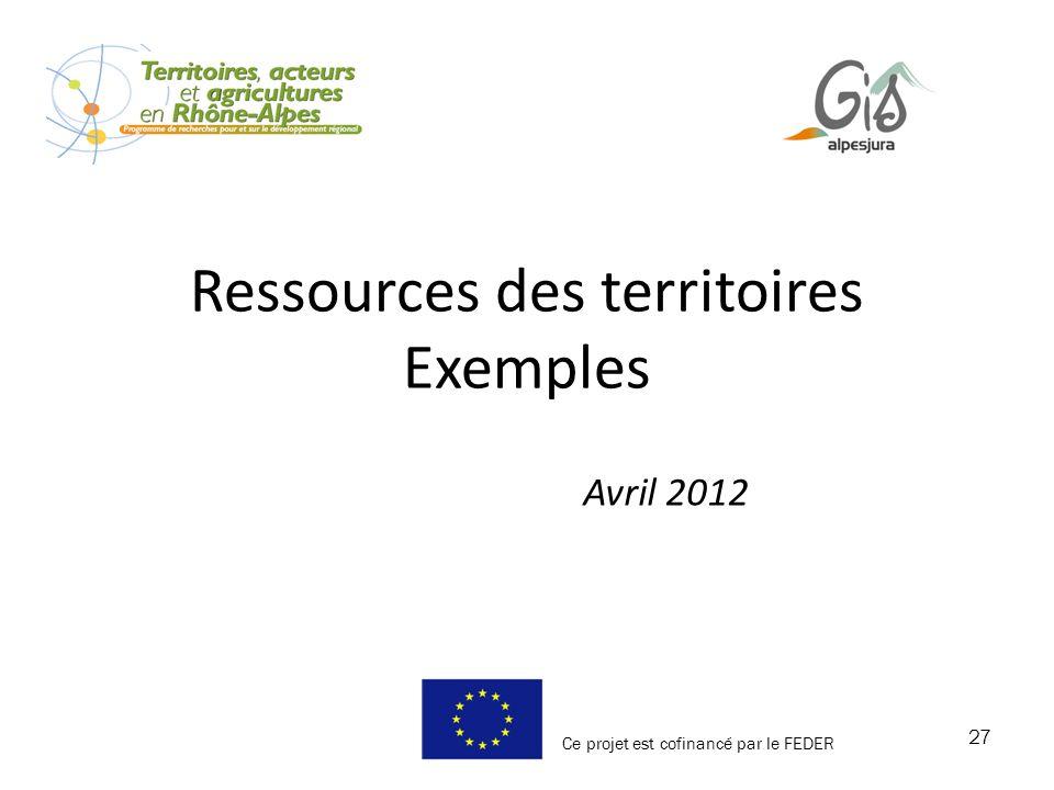 Ressources des territoires