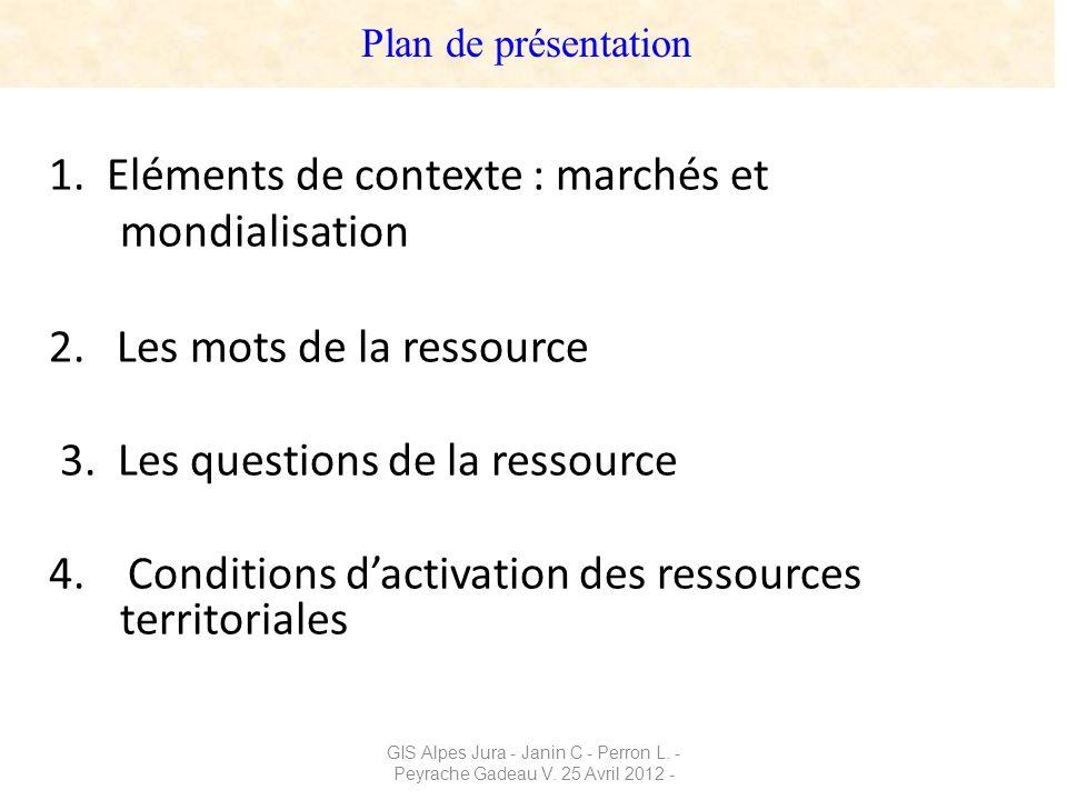 1. Eléments de contexte : marchés et mondialisation