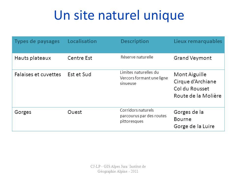 CJ-LP - GIS Alpes Jura/ Institut de Géographie Alpine - 2011
