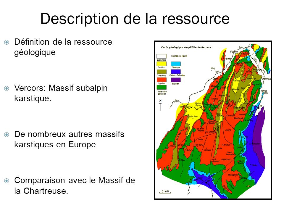 Description de la ressource