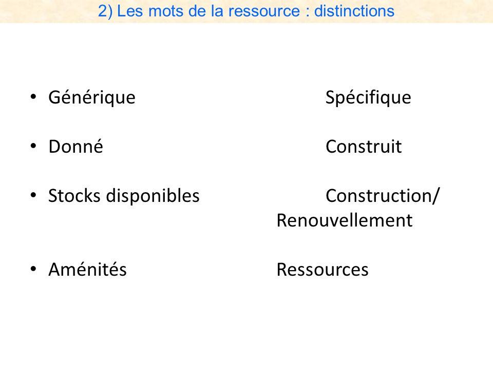 2) Les mots de la ressource : distinctions