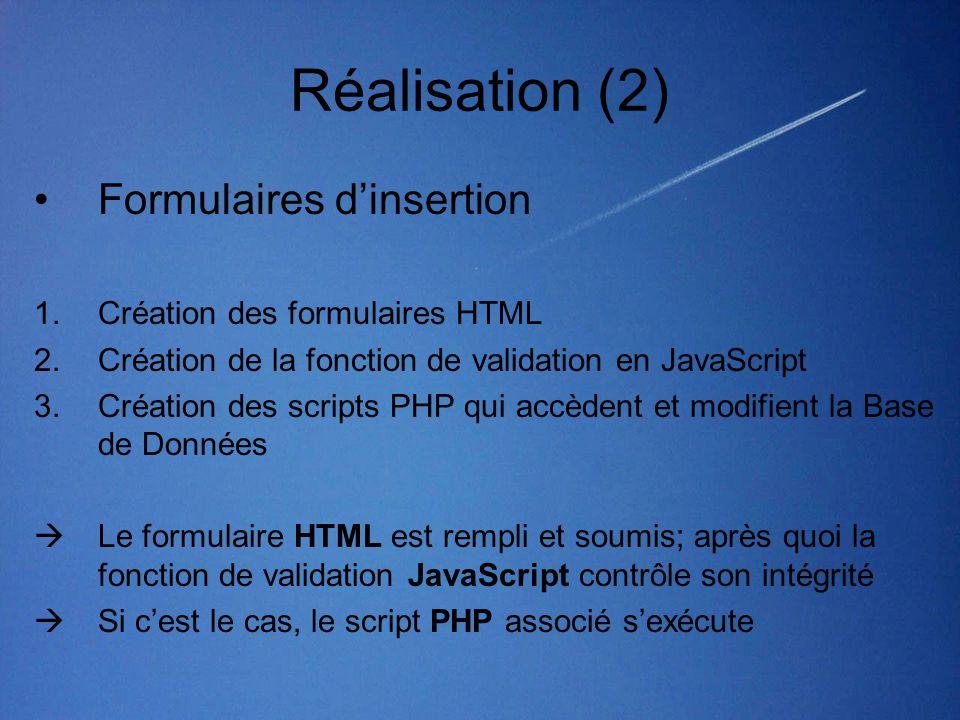 Réalisation (2) Formulaires d'insertion Création des formulaires HTML