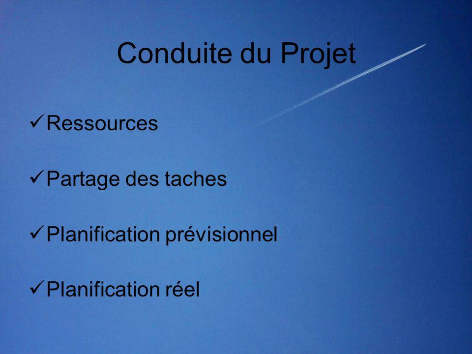 Conduite du Projet Ressources Partage des taches
