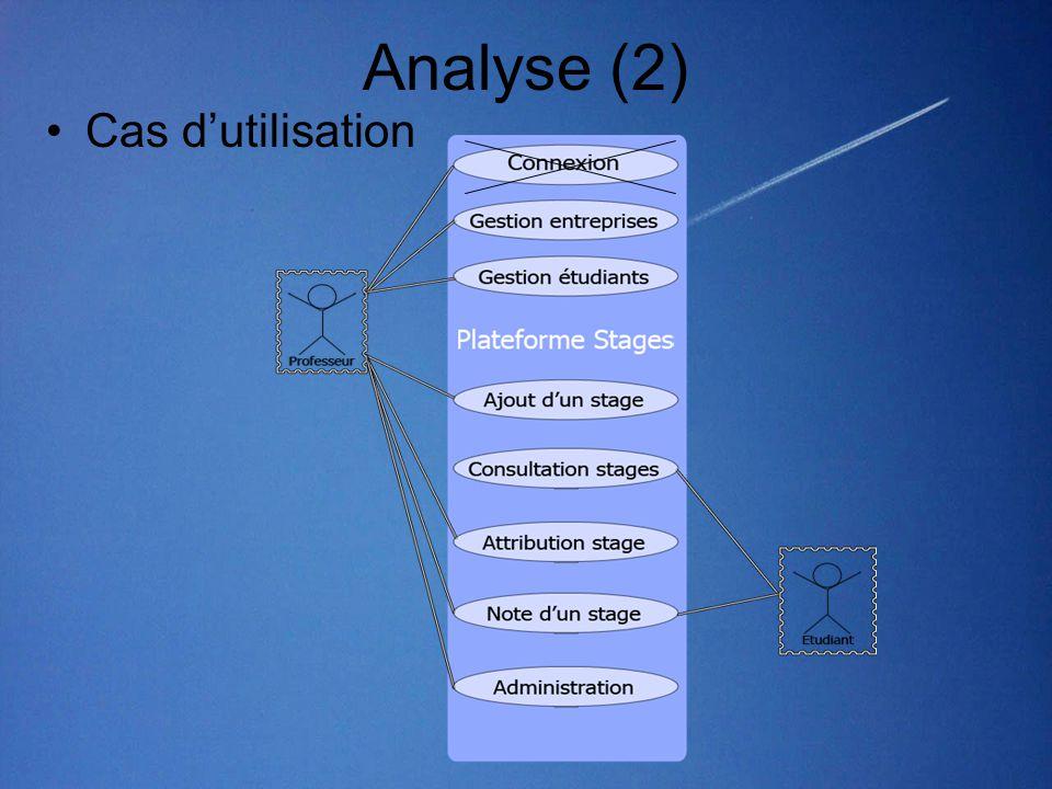 Analyse (2) Cas d'utilisation
