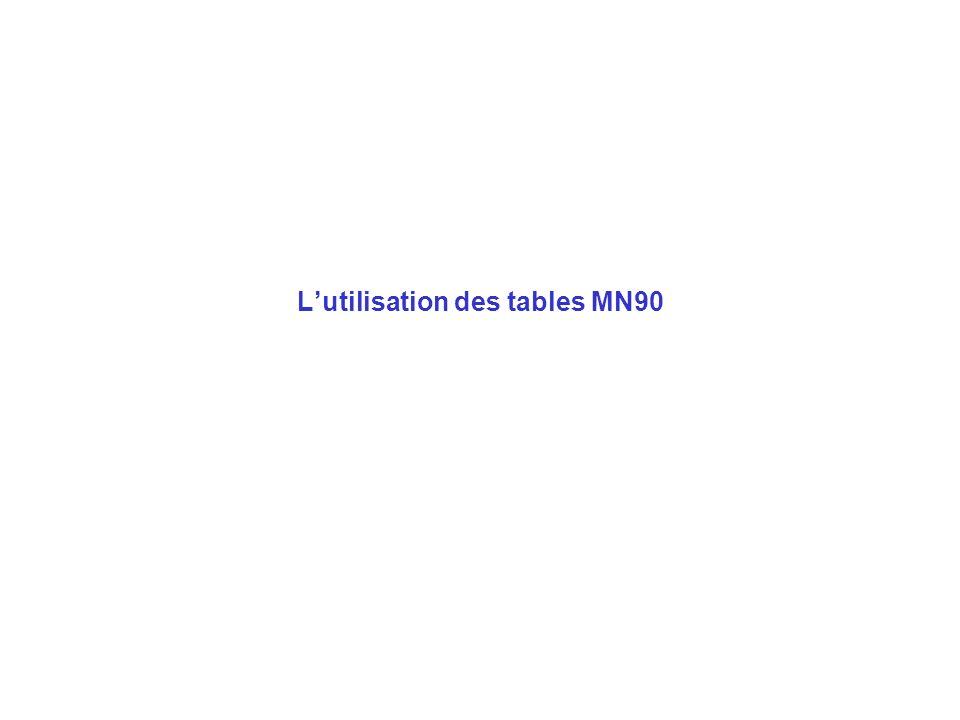 L'utilisation des tables MN90