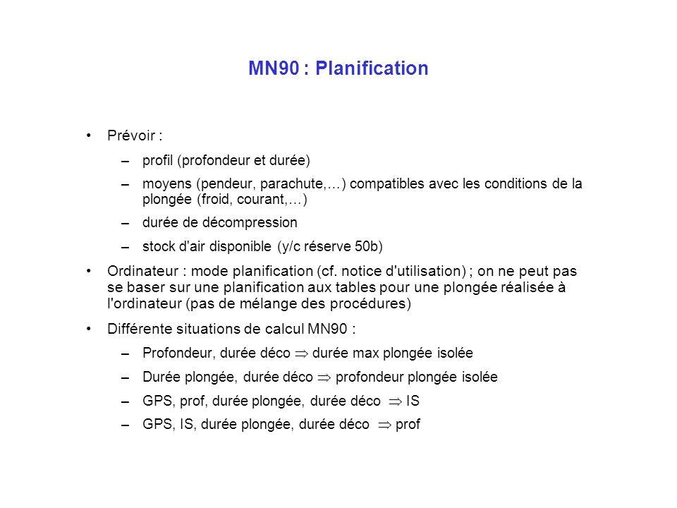 MN90 : Planification Prévoir :