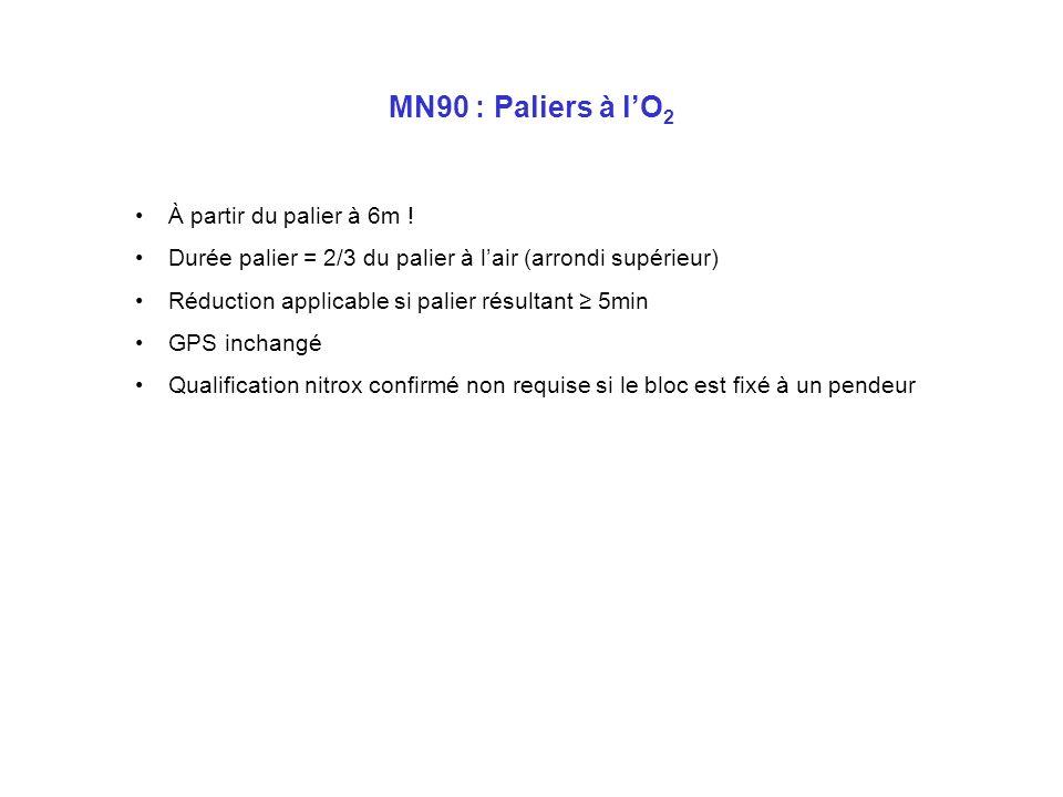 MN90 : Paliers à l'O2 À partir du palier à 6m !