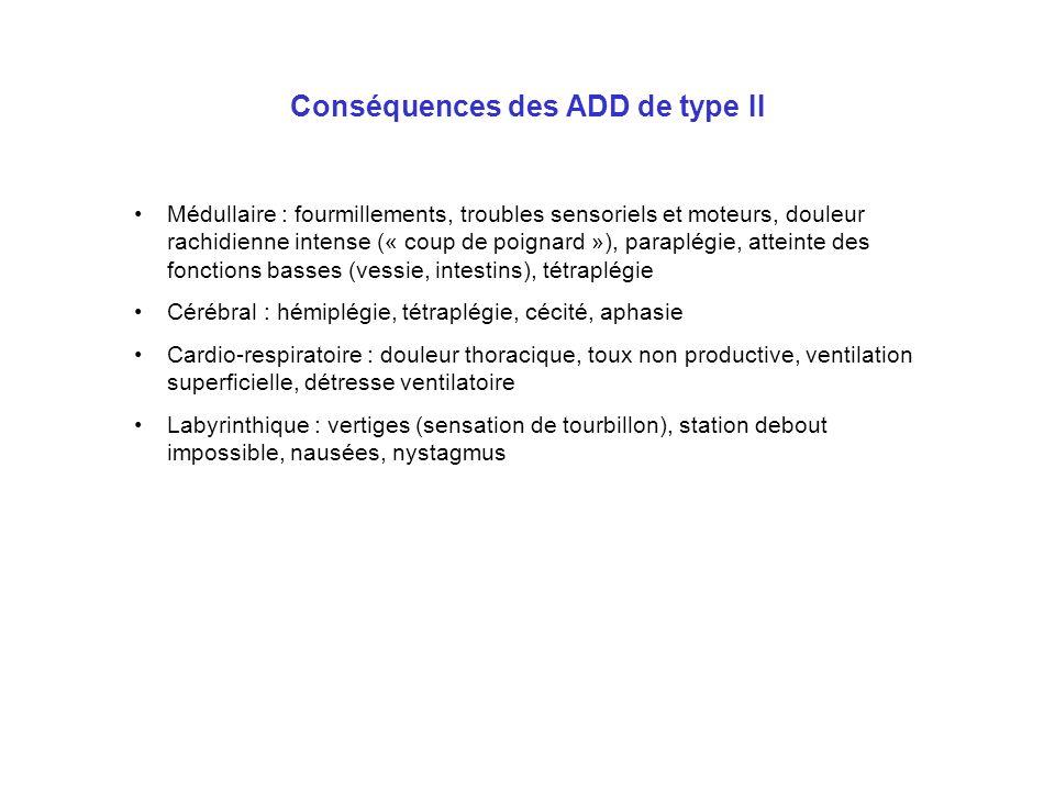 Conséquences des ADD de type II