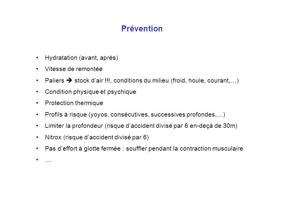 Prévention Hydratation (avant, après) Vitesse de remontée