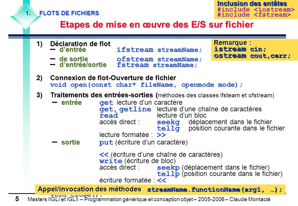 Etapes de mise en œuvre des E/S sur fichier