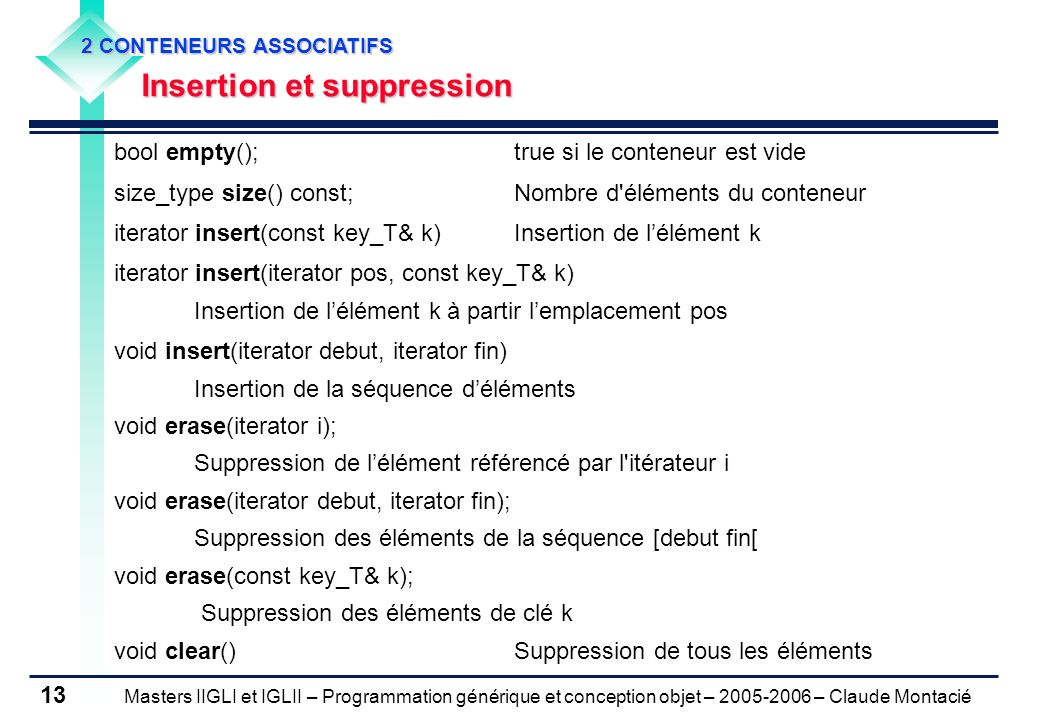 Insertion et suppression