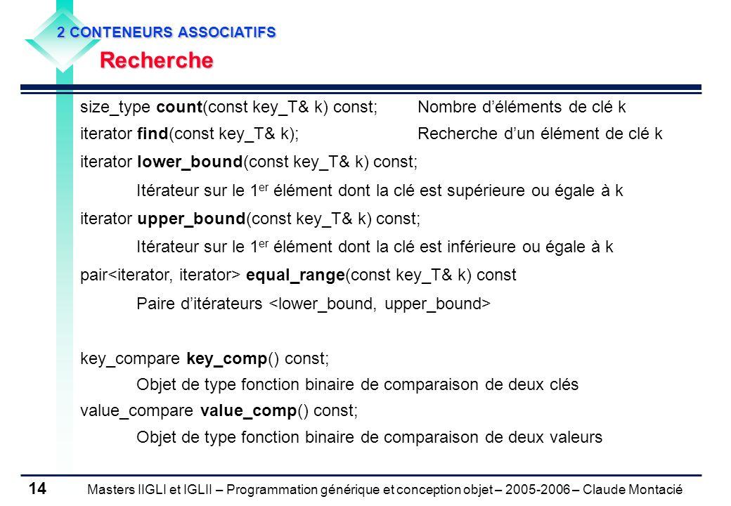 size_type count(const key_T& k) const; Nombre d'éléments de clé k