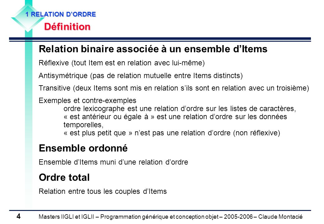 Relation binaire associée à un ensemble d'Items