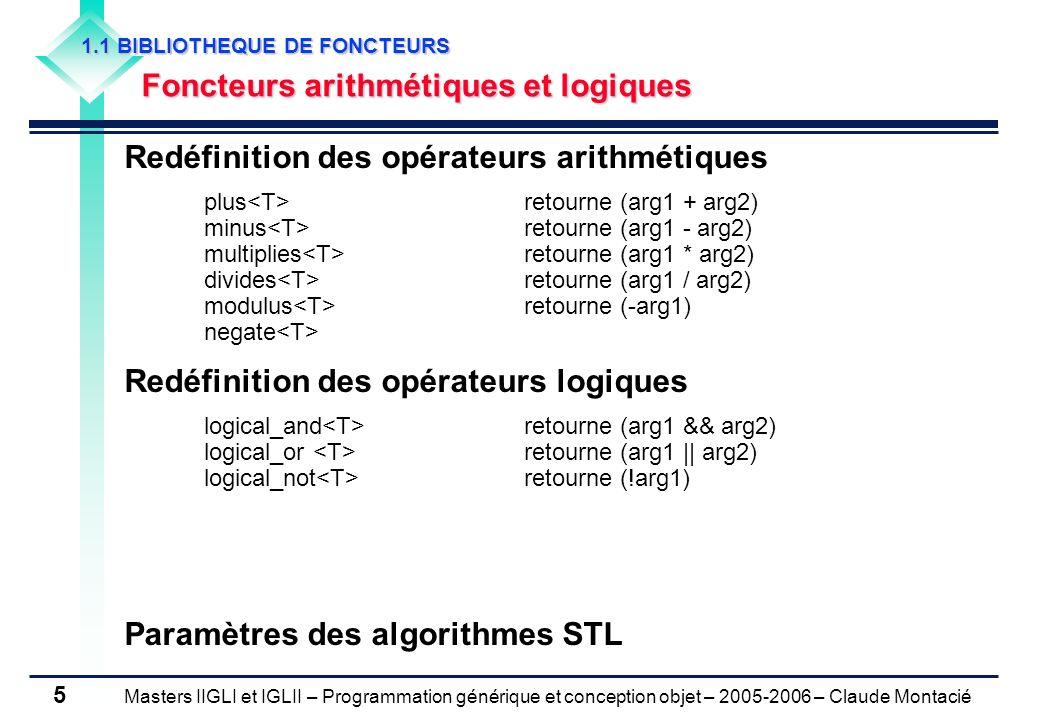 Redéfinition des opérateurs arithmétiques