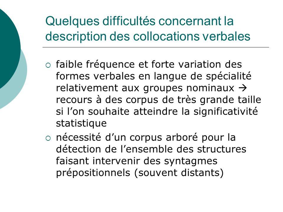 Quelques difficultés concernant la description des collocations verbales