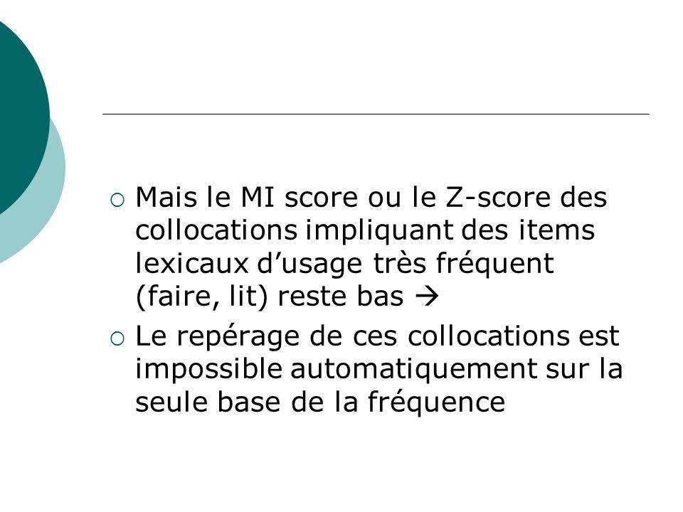 Mais le MI score ou le Z-score des collocations impliquant des items lexicaux d'usage très fréquent (faire, lit) reste bas 