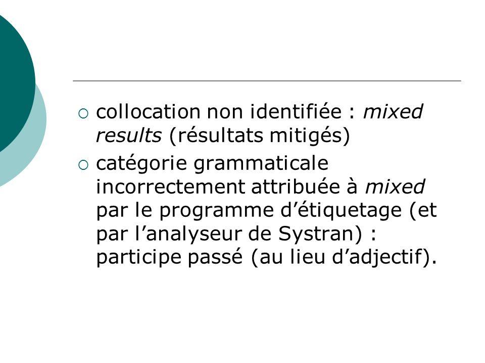 collocation non identifiée : mixed results (résultats mitigés)