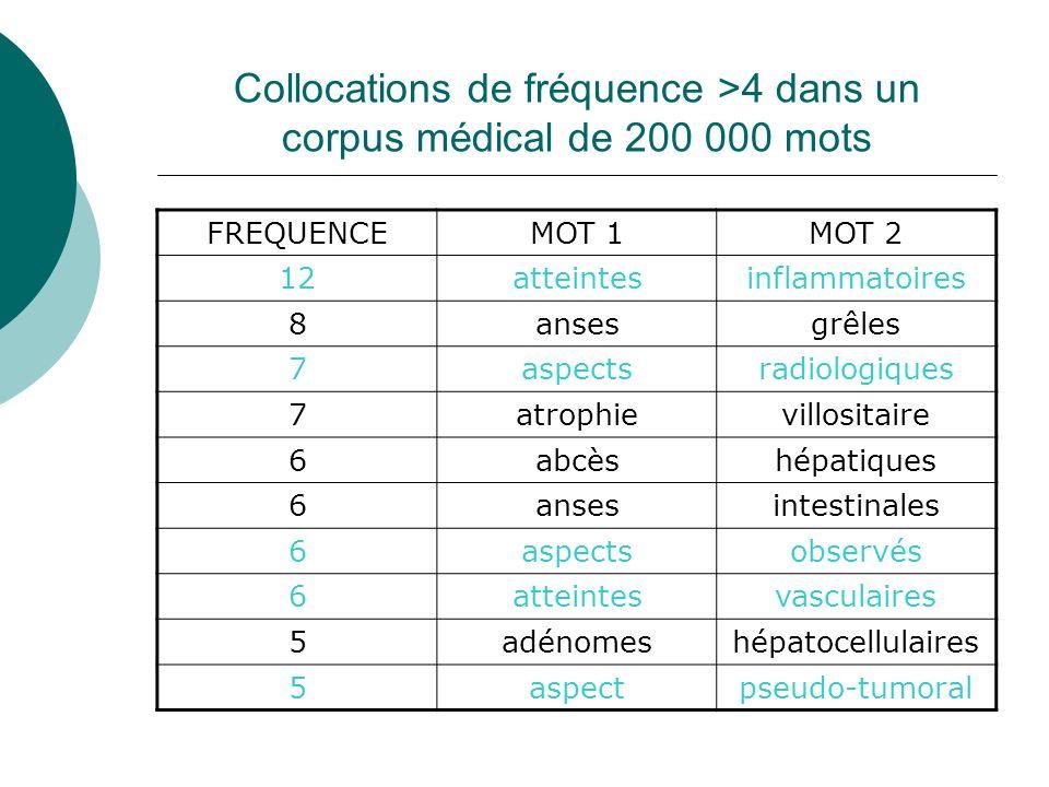 Collocations de fréquence >4 dans un corpus médical de 200 000 mots