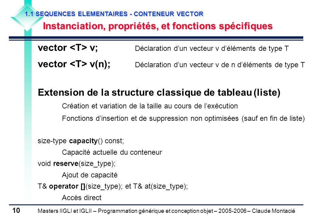 vector <T> v; Déclaration d'un vecteur v d'éléments de type T