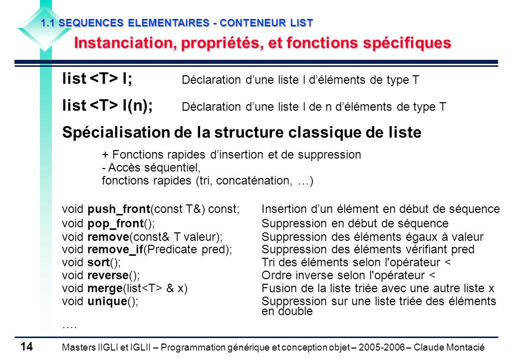list <T> l; Déclaration d'une liste l d'éléments de type T