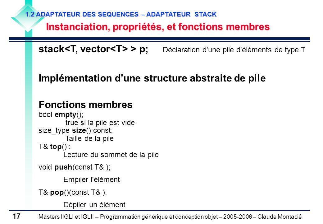 Implémentation d'une structure abstraite de pile Fonctions membres