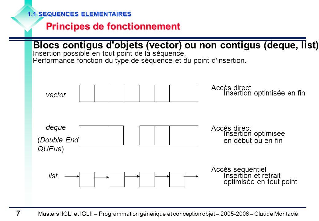 Blocs contigus d objets (vector) ou non contigus (deque, list)