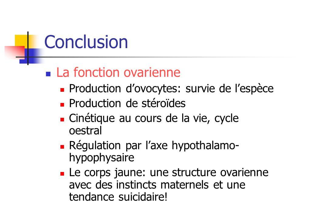 Conclusion La fonction ovarienne
