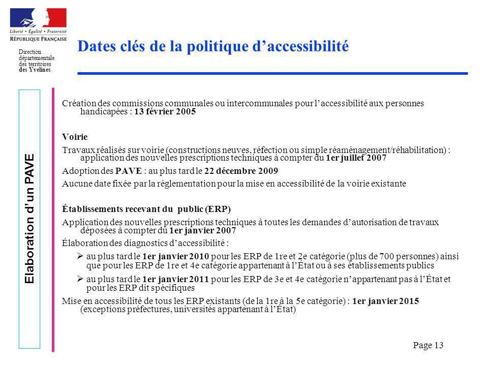 Dates clés de la politique d'accessibilité