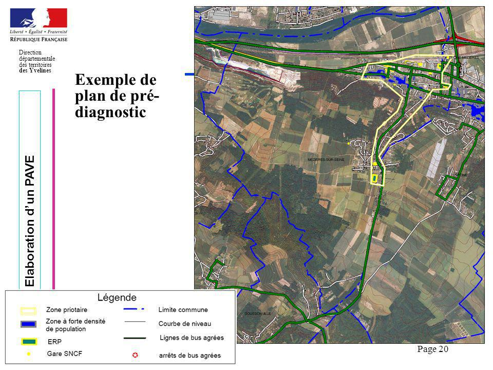 Exemple de plan de pré- diagnostic