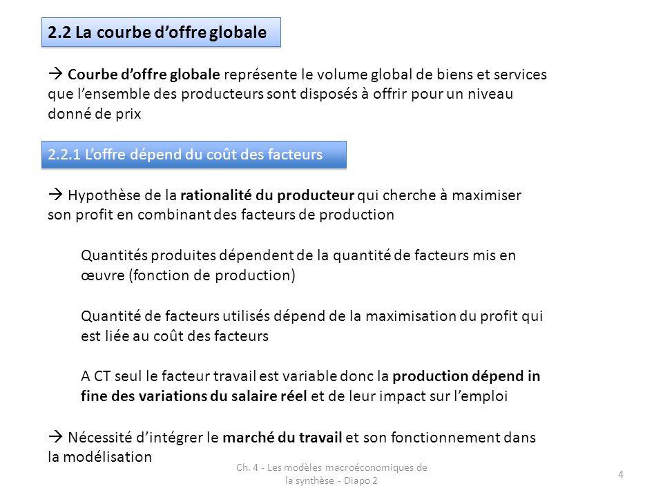 Ch. 4 - Les modèles macroéconomiques de la synthèse - Diapo 2