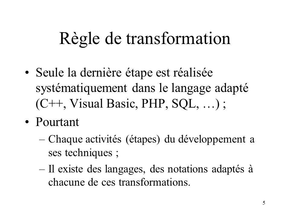 Règle de transformation