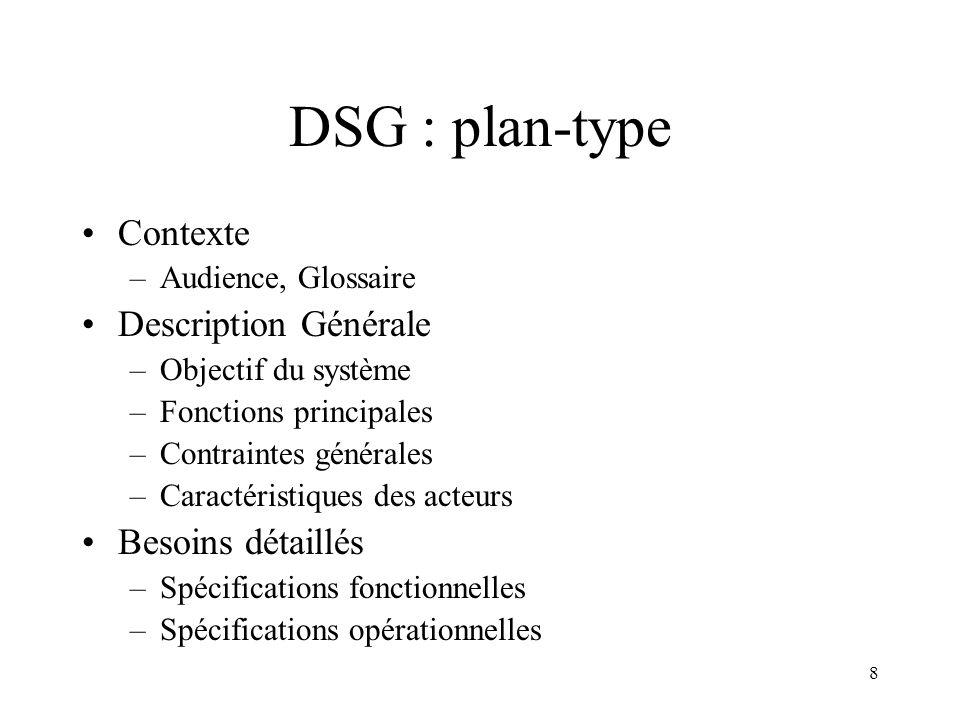 DSG : plan-type Contexte Description Générale Besoins détaillés