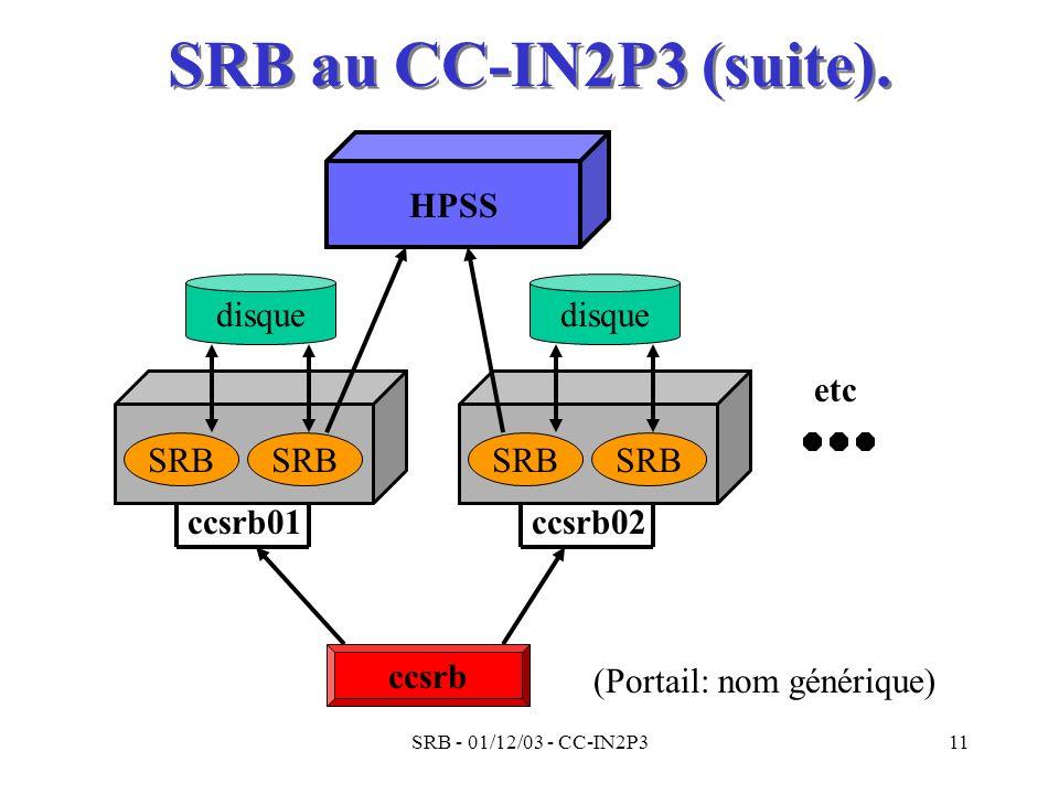 SRB au CC-IN2P3 (suite). HPSS SRB disque ccsrb01 SRB disque ccsrb02