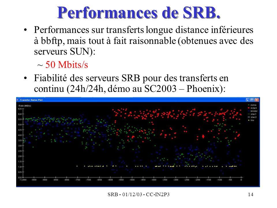 Performances de SRB. Performances sur transferts longue distance inférieures à bbftp, mais tout à fait raisonnable (obtenues avec des serveurs SUN):