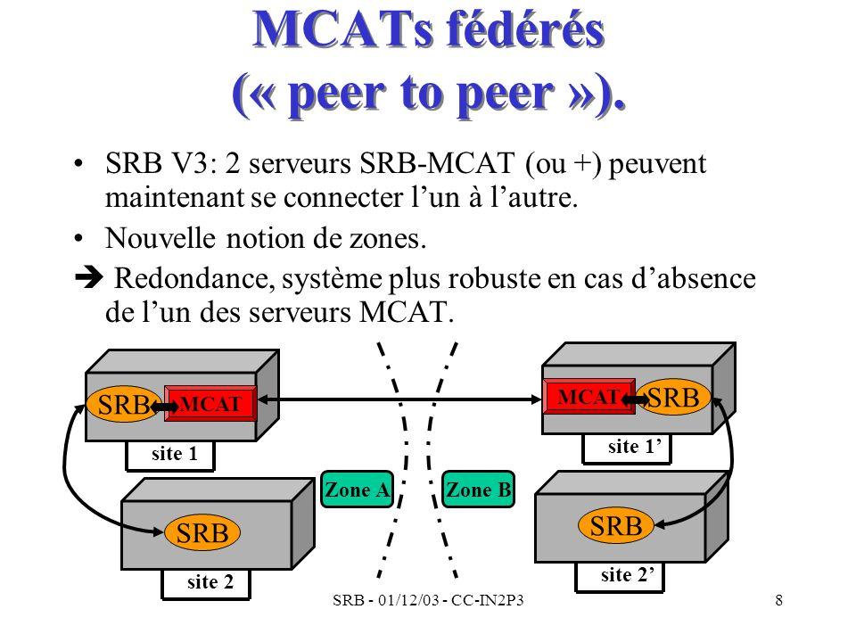 MCATs fédérés (« peer to peer »).