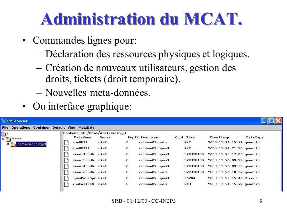 Administration du MCAT.