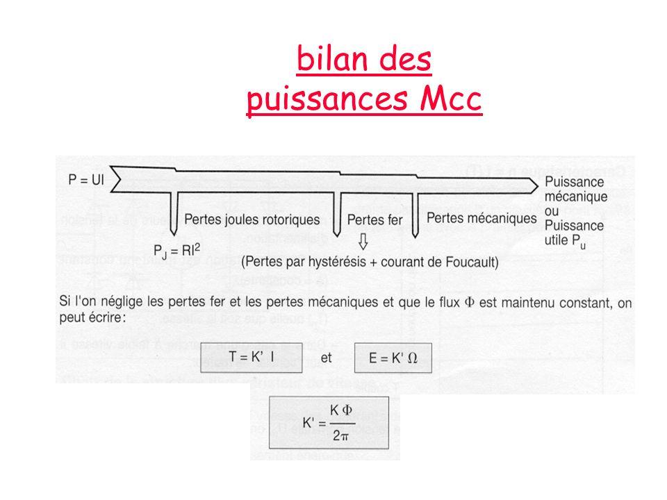 bilan des puissances Mcc