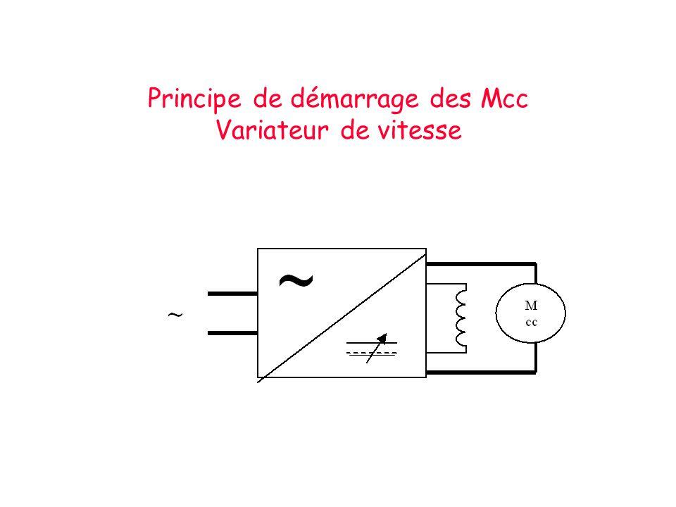 Principe de démarrage des Mcc Variateur de vitesse
