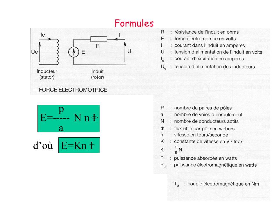 Formules E=----- N n I p a d'où E=Kn I