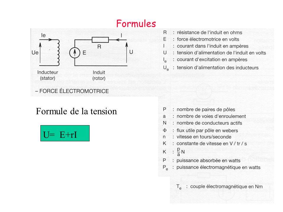 Formules Formule de la tension U= E+rI