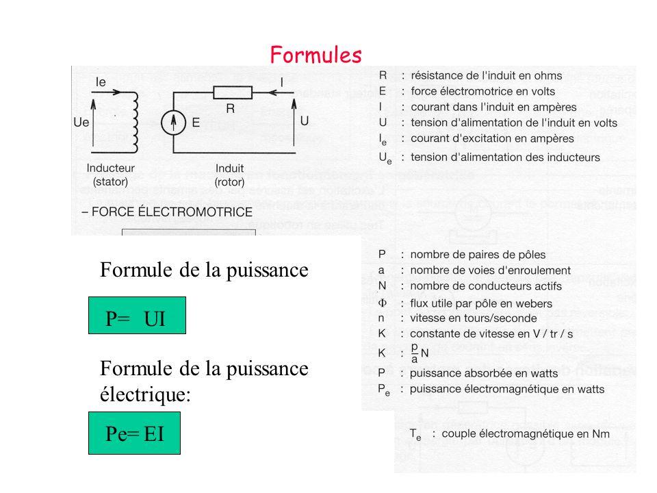 Formules Formule de la puissance P= UI Formule de la puissance électrique: Pe= EI
