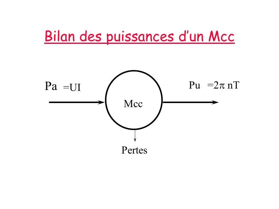 Bilan des puissances d'un Mcc