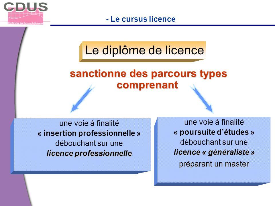 sanctionne des parcours types comprenant licence « généraliste »